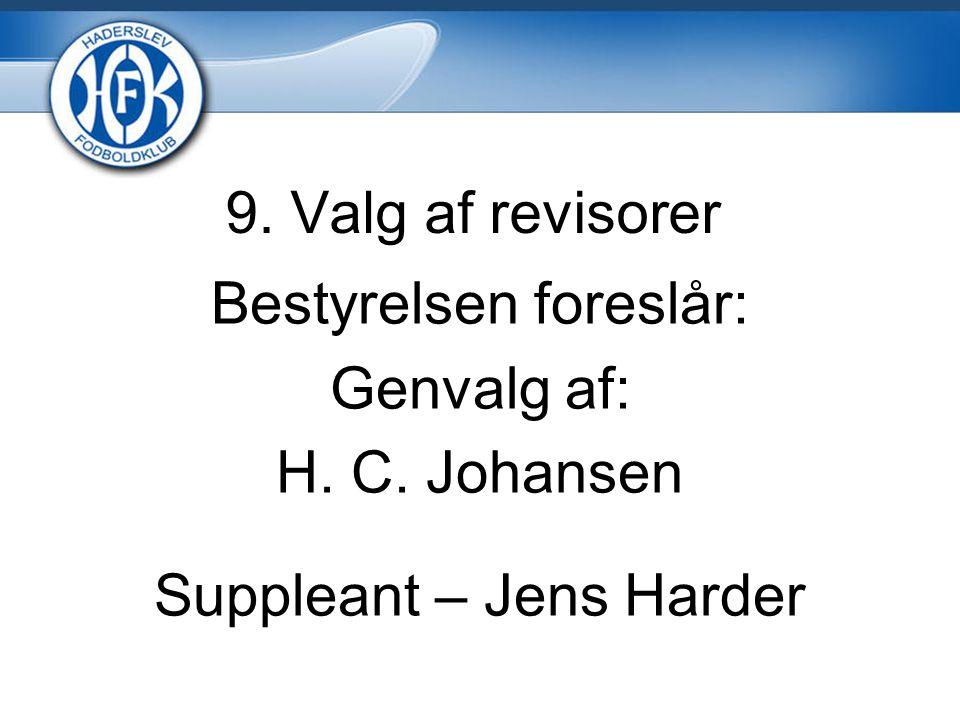 Bestyrelsen foreslår: Genvalg af: H. C. Johansen