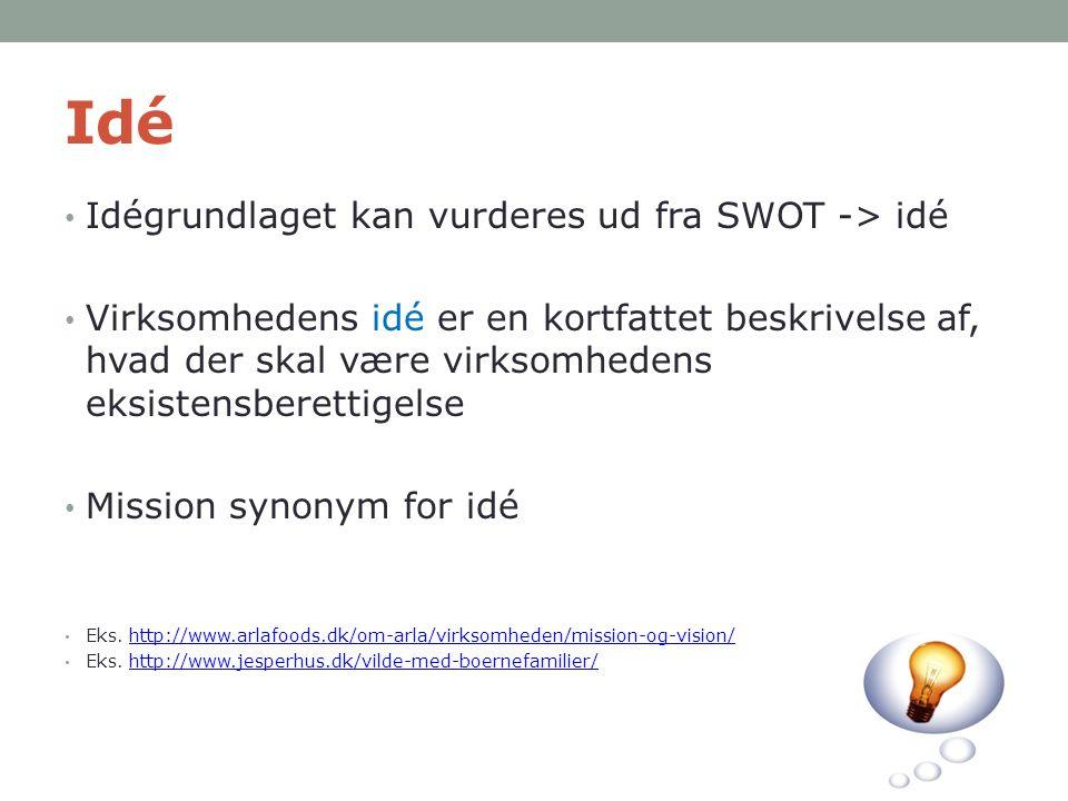 Idé Idégrundlaget kan vurderes ud fra SWOT -> idé