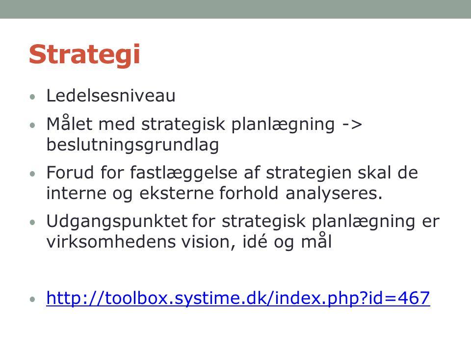 Strategi Ledelsesniveau