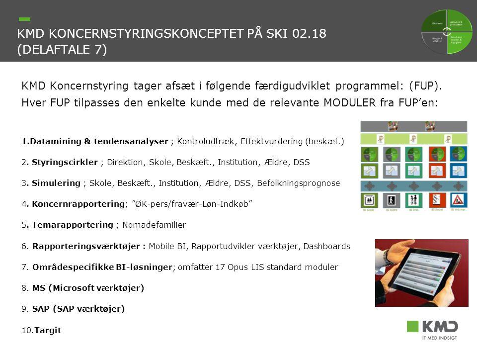 KMD Koncernstyringskonceptet på SKI 02.18 (delaftale 7)