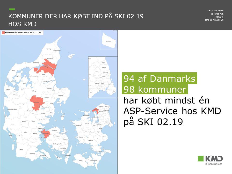 Kommuner der har købt ind på SKI 02.19 hos KMD