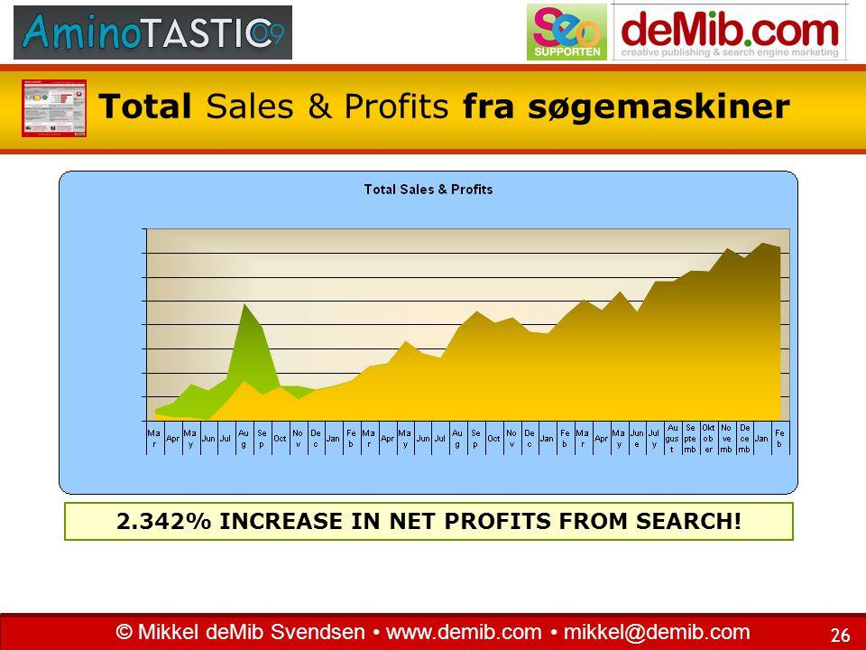 Total Sales & Profits fra søgemaskiner