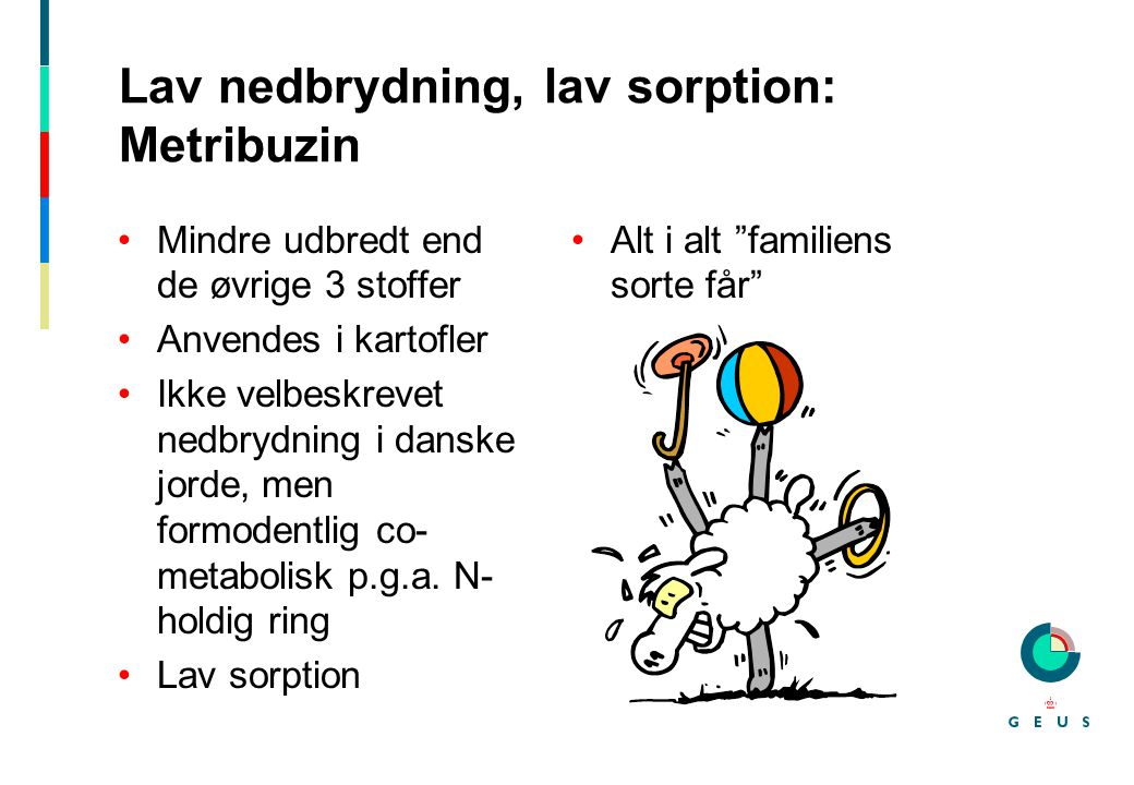 Lav nedbrydning, lav sorption: Metribuzin