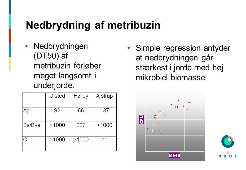 Nedbrydning af metribuzin
