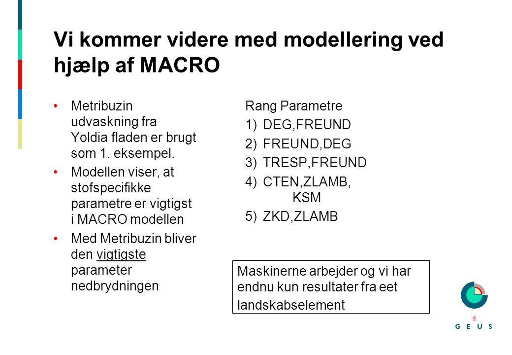 Vi kommer videre med modellering ved hjælp af MACRO