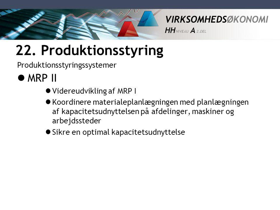 22. Produktionsstyring MRP II Produktionsstyringssystemer