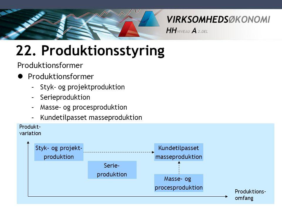 22. Produktionsstyring Produktionsformer Produktionsformer