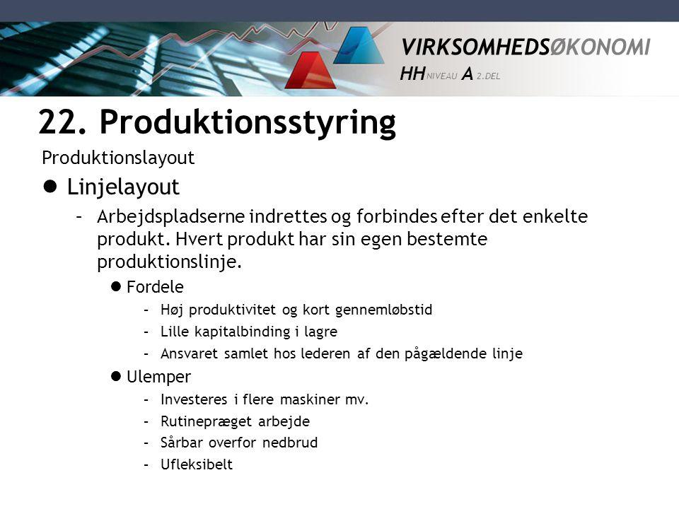 22. Produktionsstyring Linjelayout Produktionslayout