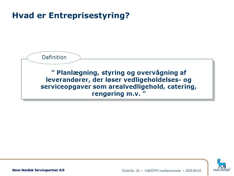 Hvad er Entreprisestyring