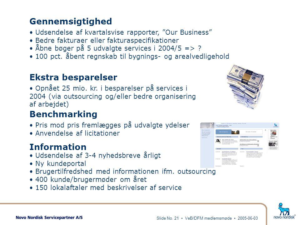 Gennemsigtighed Ekstra besparelser Benchmarking Information