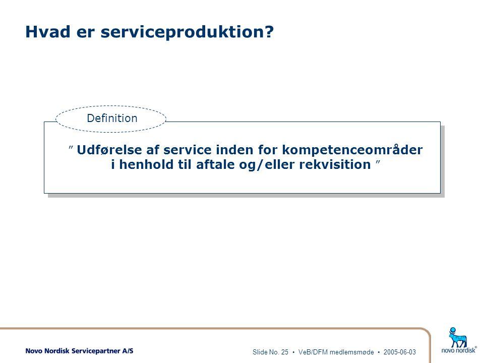Hvad er serviceproduktion