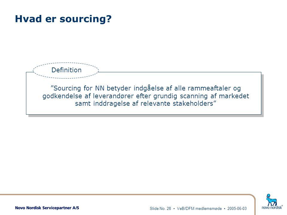 Hvad er sourcing Definition