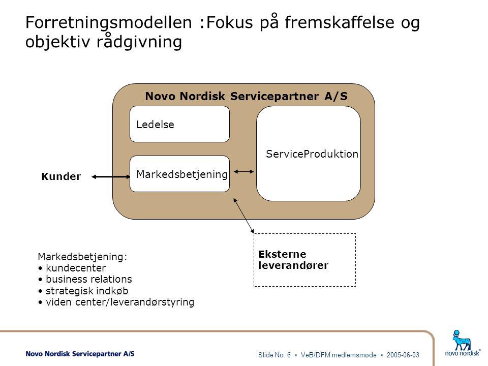 Forretningsmodellen :Fokus på fremskaffelse og objektiv rådgivning