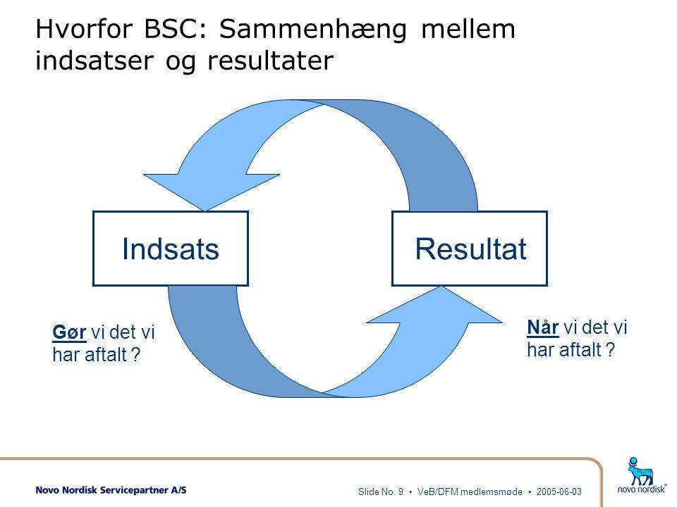 Hvorfor BSC: Sammenhæng mellem indsatser og resultater