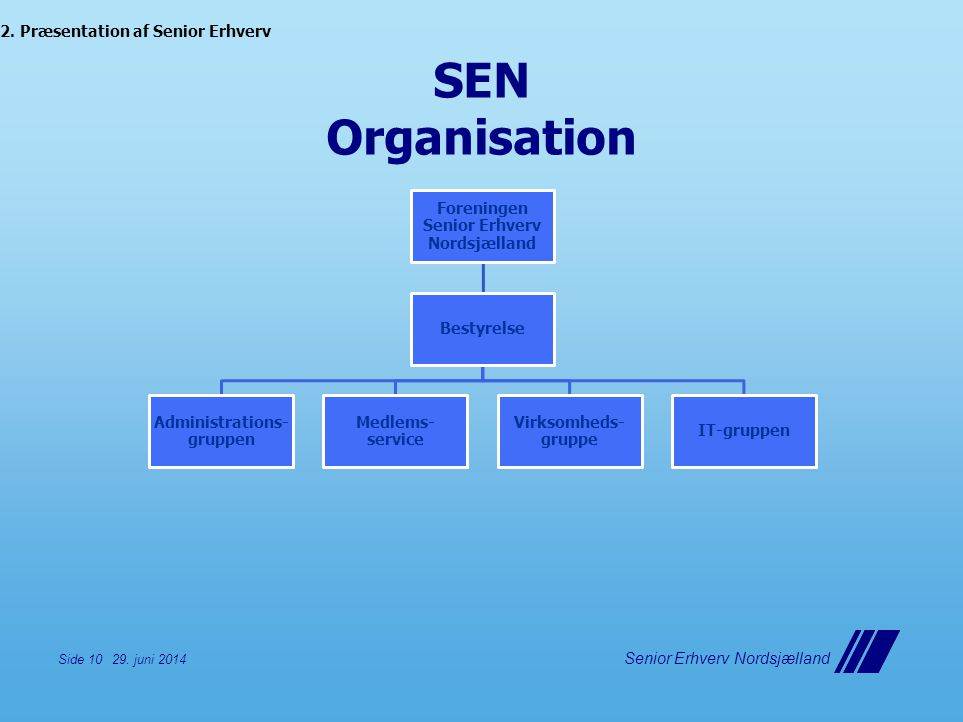 Foreningen Senior Erhverv Nordsjælland Administrations- gruppen