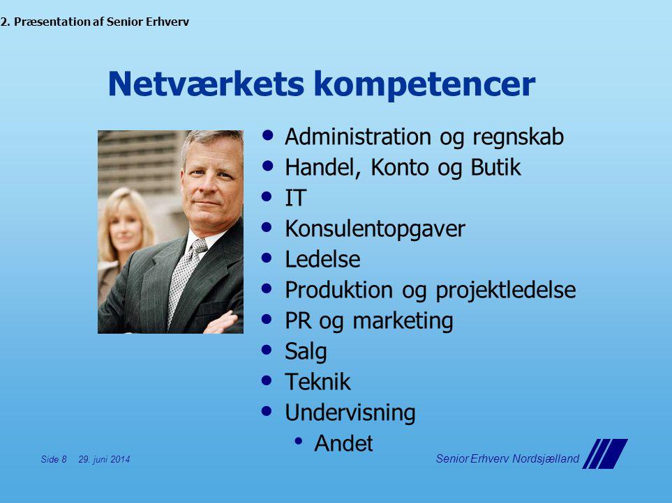 Netværkets kompetencer