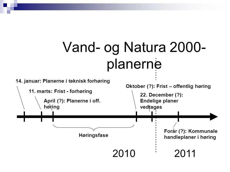 Vand- og Natura 2000-planerne