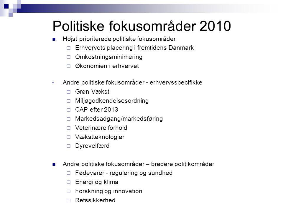 Politiske fokusområder 2010