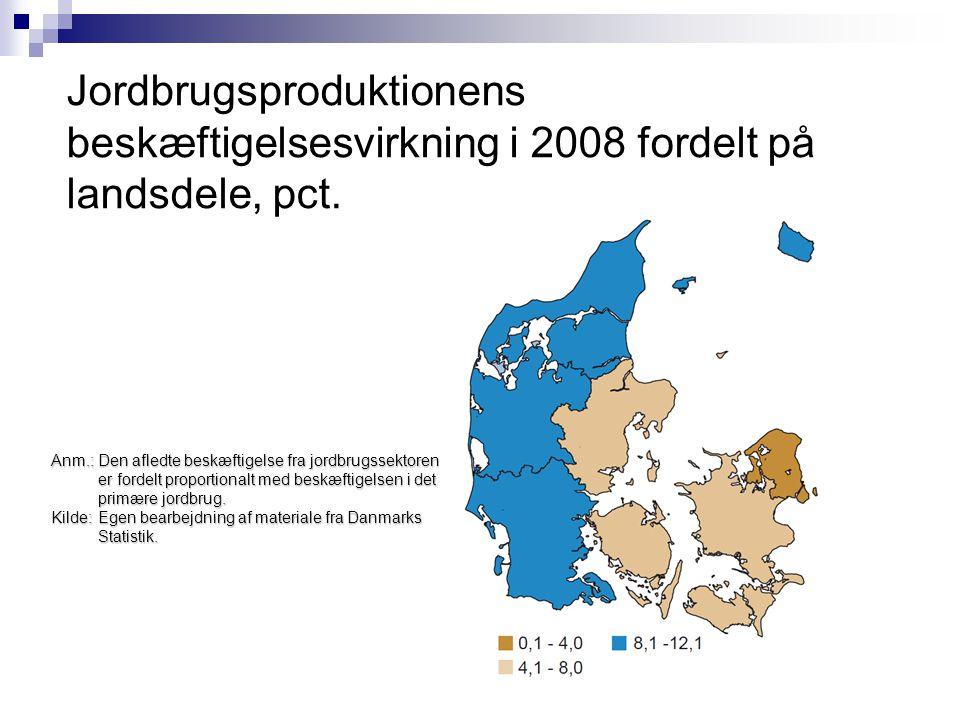 Jordbrugsproduktionens beskæftigelsesvirkning i 2008 fordelt på landsdele, pct.