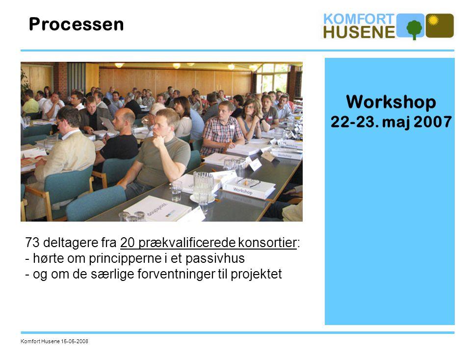 Processen Workshop 22-23. maj 2007