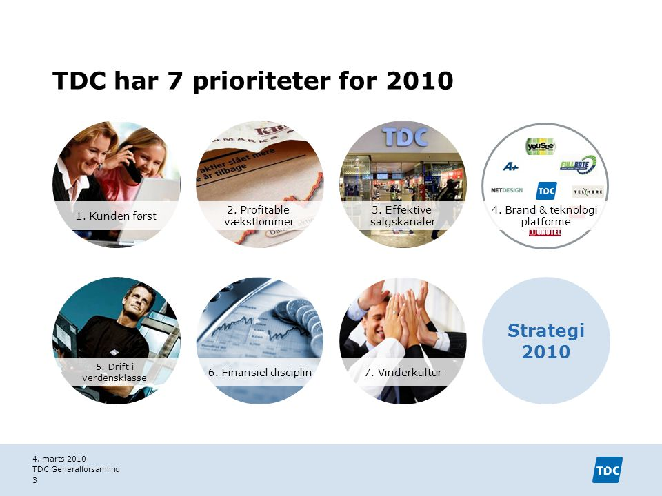 TDC har 7 prioriteter for 2010