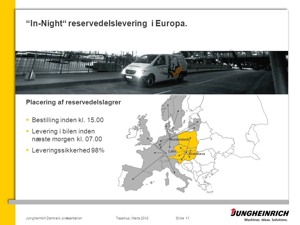 In-Night reservedelslevering i Europa.