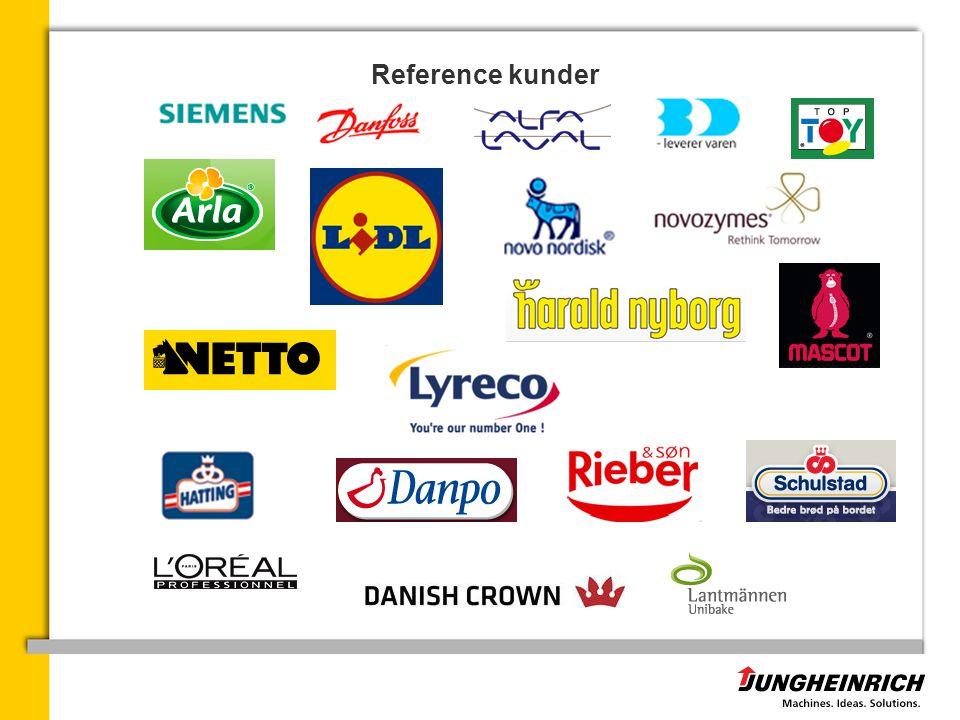 Reference kunder