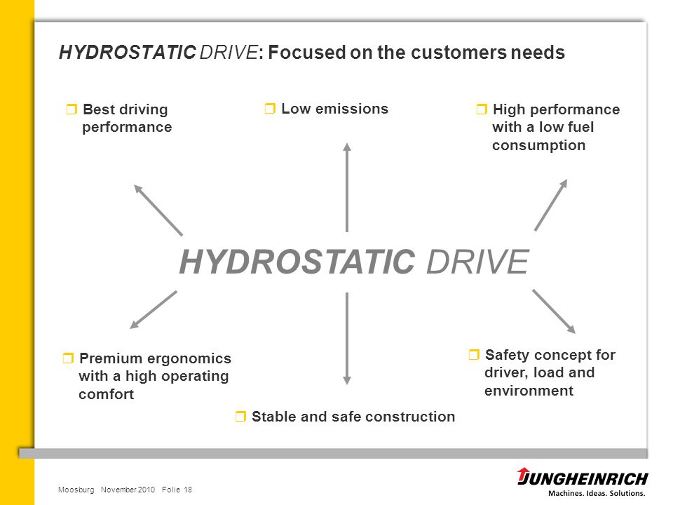 HYDROSTATIC DRIVE: Focused on the customers needs