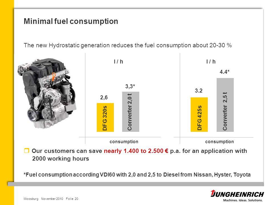 Minimal fuel consumption