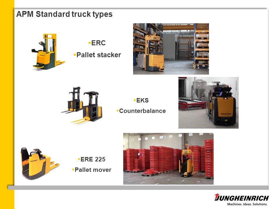 APM Standard truck types
