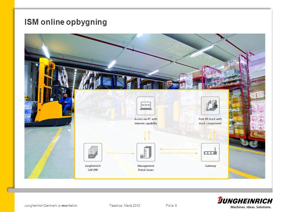 ISM online opbygning