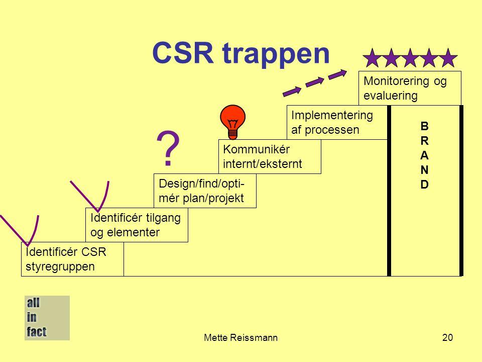 CSR trappen Monitorering og evaluering Implementering af processen