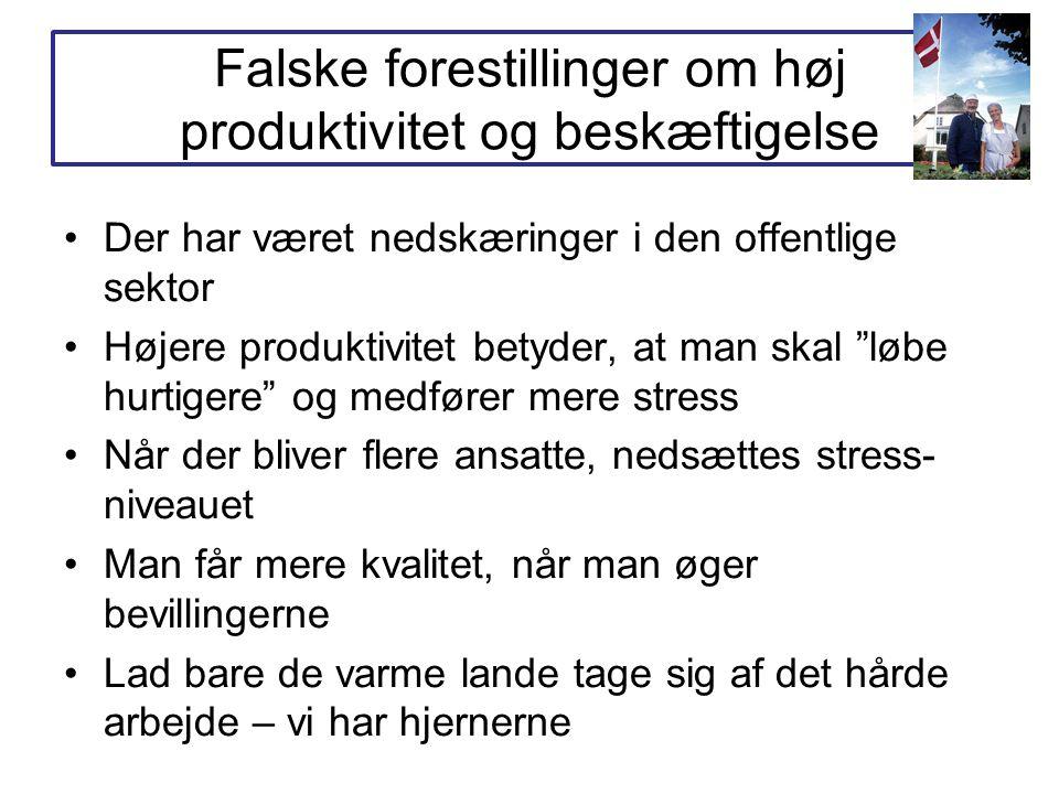 Falske forestillinger om høj produktivitet og beskæftigelse