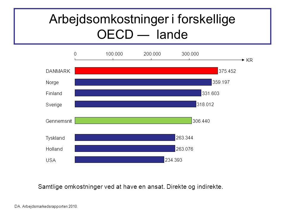 Arbejdsomkostninger i forskellige OECD ― lande