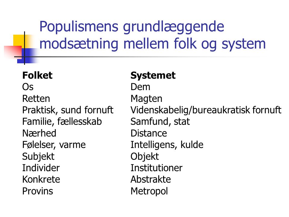 Populismens grundlæggende modsætning mellem folk og system