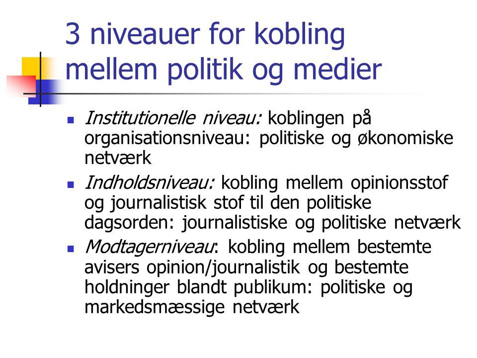 3 niveauer for kobling mellem politik og medier
