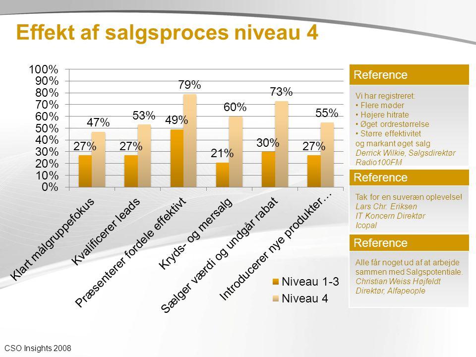 Effekt af salgsproces niveau 4