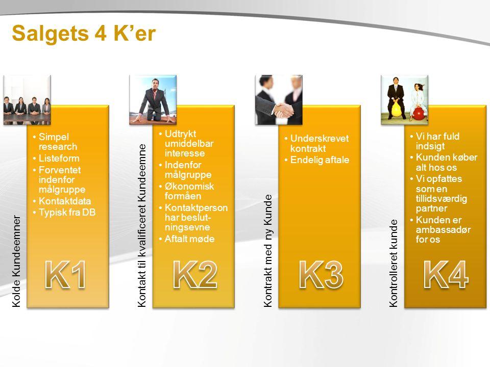 K1 K2 K3 K4 Salgets 4 K'er Kontakt til kvalificeret Kundeemne