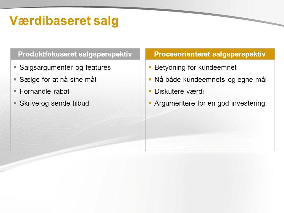 Produktfokuseret salgsperspektiv Procesorienteret salgsperspektiv