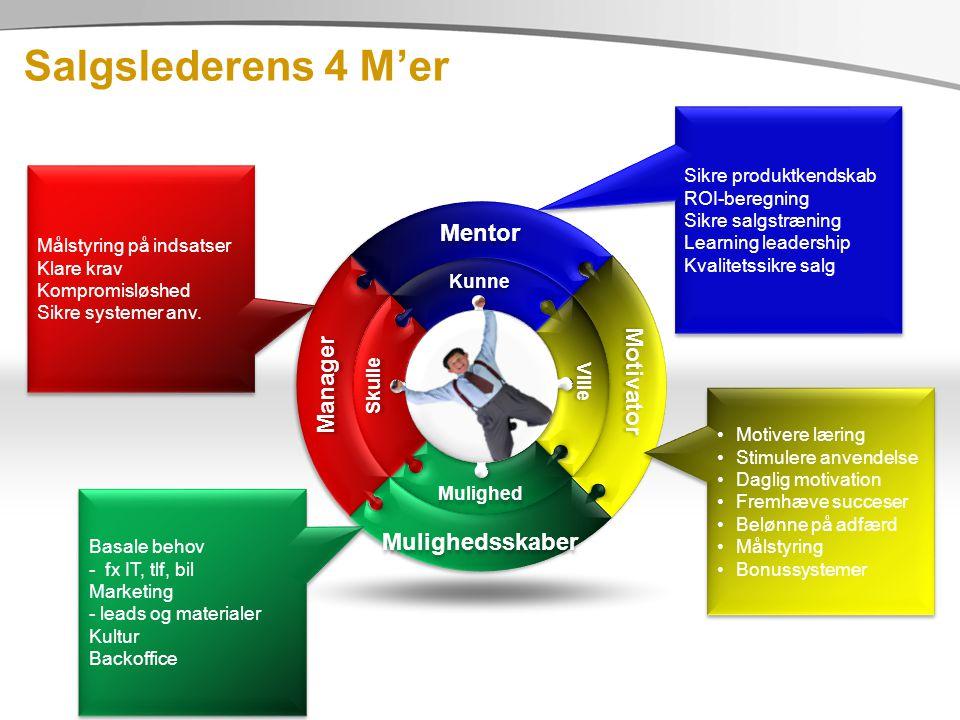 Salgslederens 4 M'er Mentor Motivator Manager Mulighedsskaber