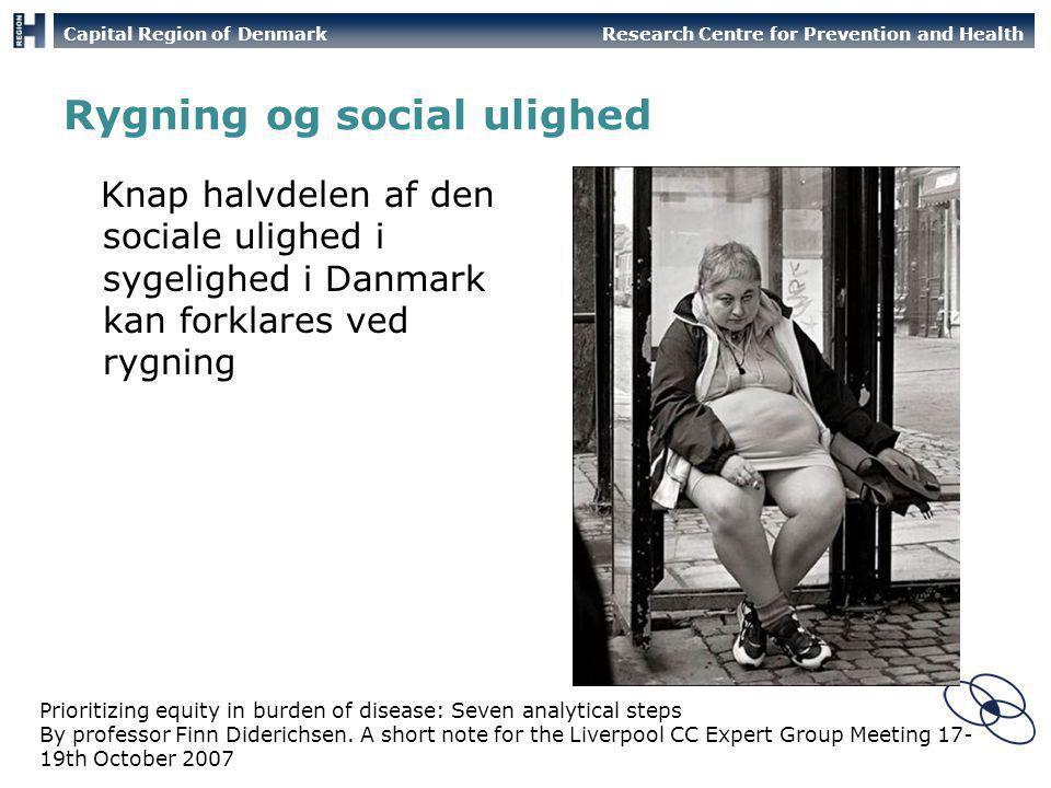 Rygning og social ulighed