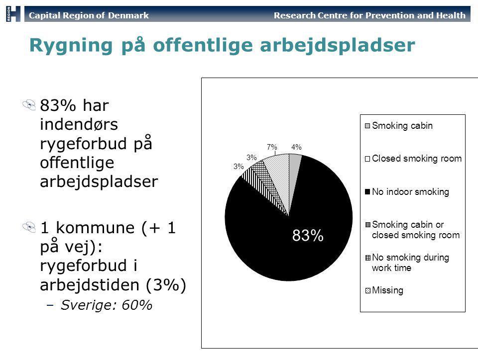 Rygning på offentlige arbejdspladser
