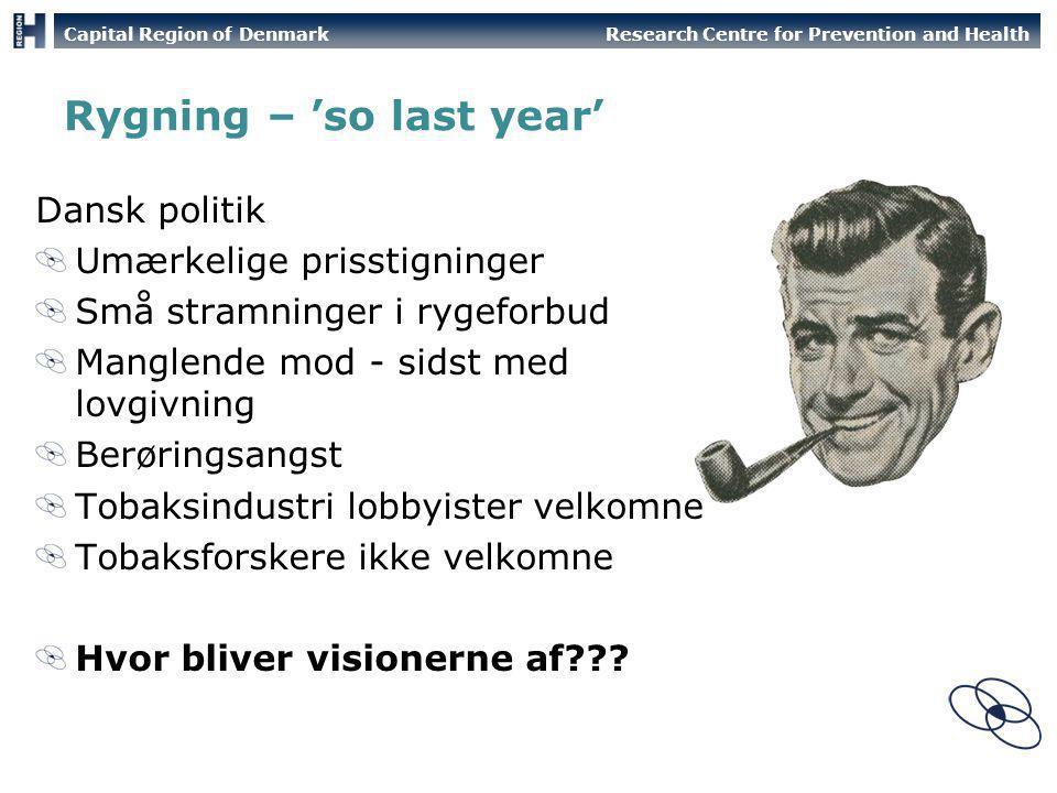 Rygning – 'so last year'