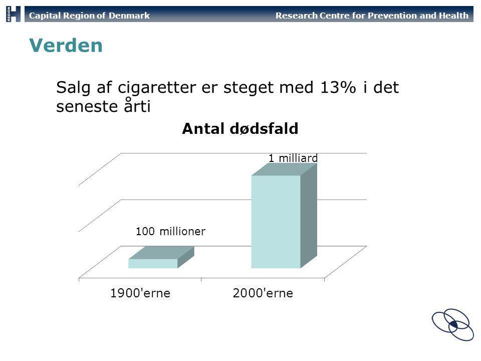 Verden Salg af cigaretter er steget med 13% i det seneste årti