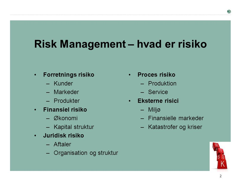 Risk Management – hvad er risiko