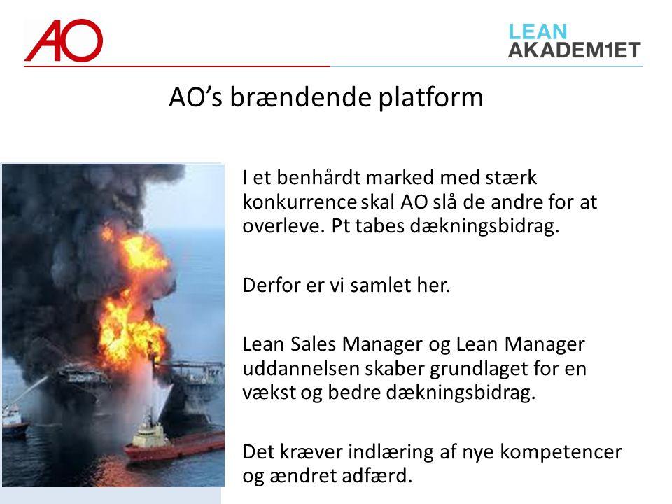 AO's brændende platform