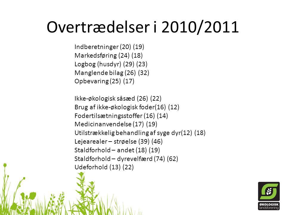 Overtrædelser i 2010/2011 Indberetninger (20) (19)