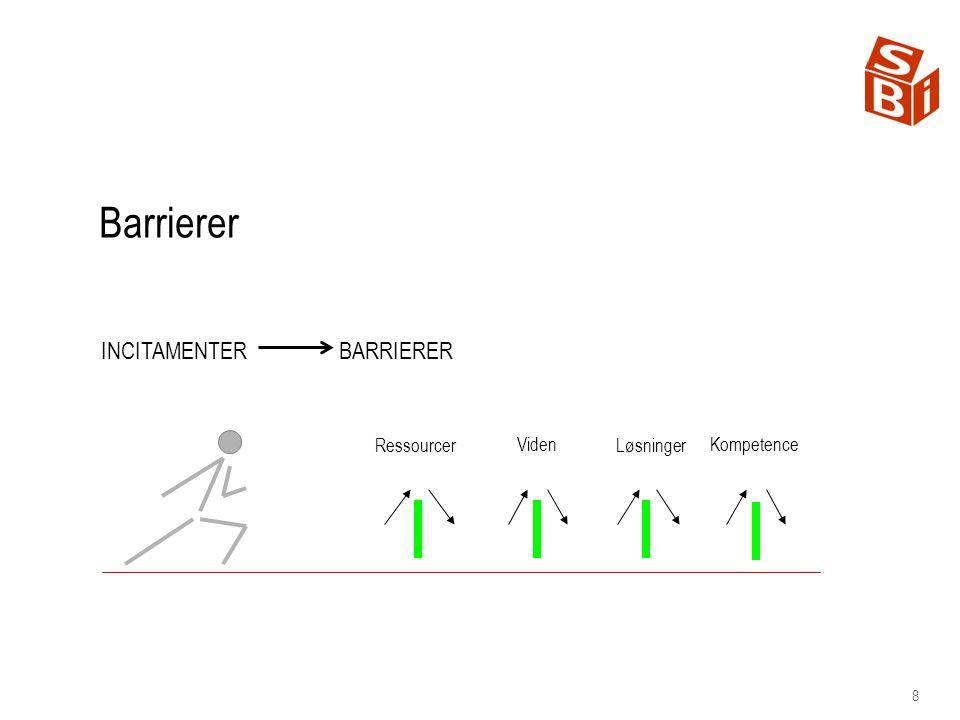 Barrierer INGEN INCITAMENTER INGEN BARRIERER Løsninger Viden