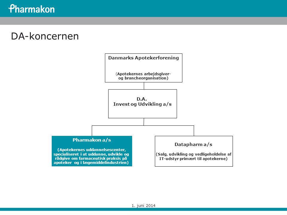 DA-koncernen Danmarks Apotekerforening D.A. Invest og Udvikling a/s