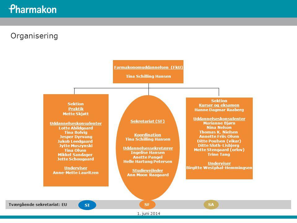Organisering Farmakonomuddannelsen (FkU) Tina Schilling Hansen Sektion